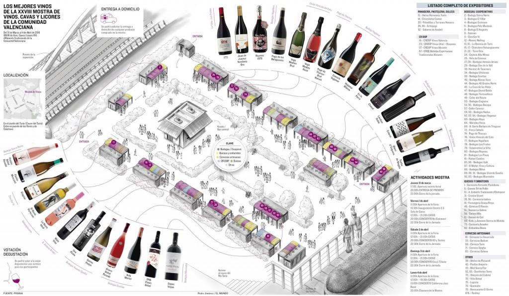 mostra vinos 2016