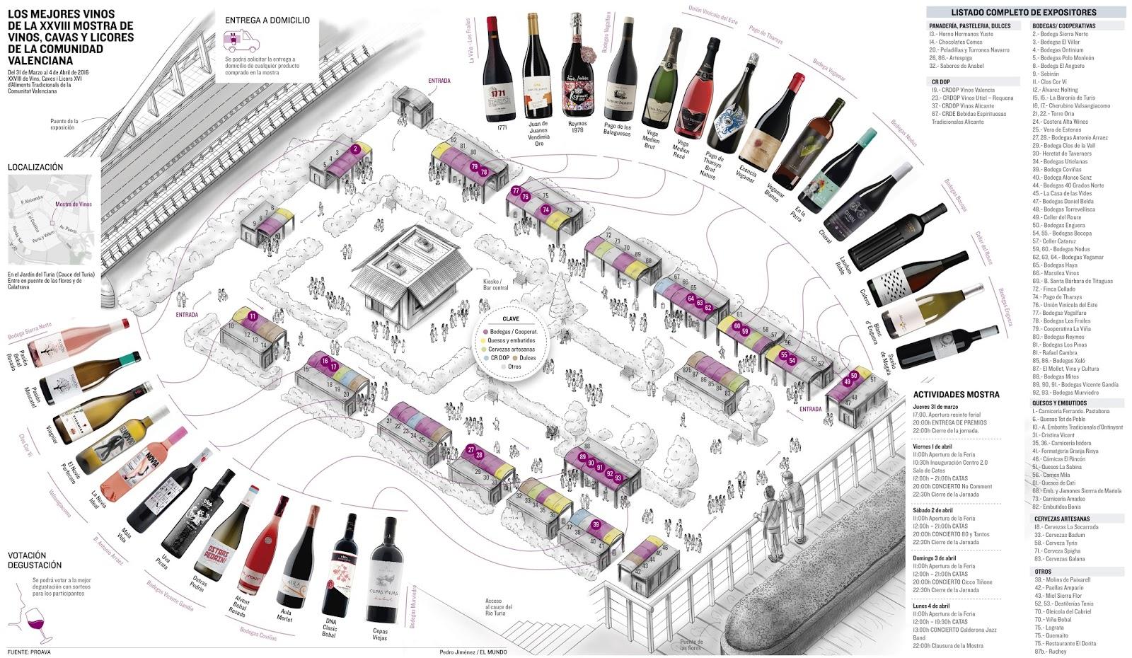 Infografía de la XVIII Mostra de Vinos de la Comunidad Valenciana expositores