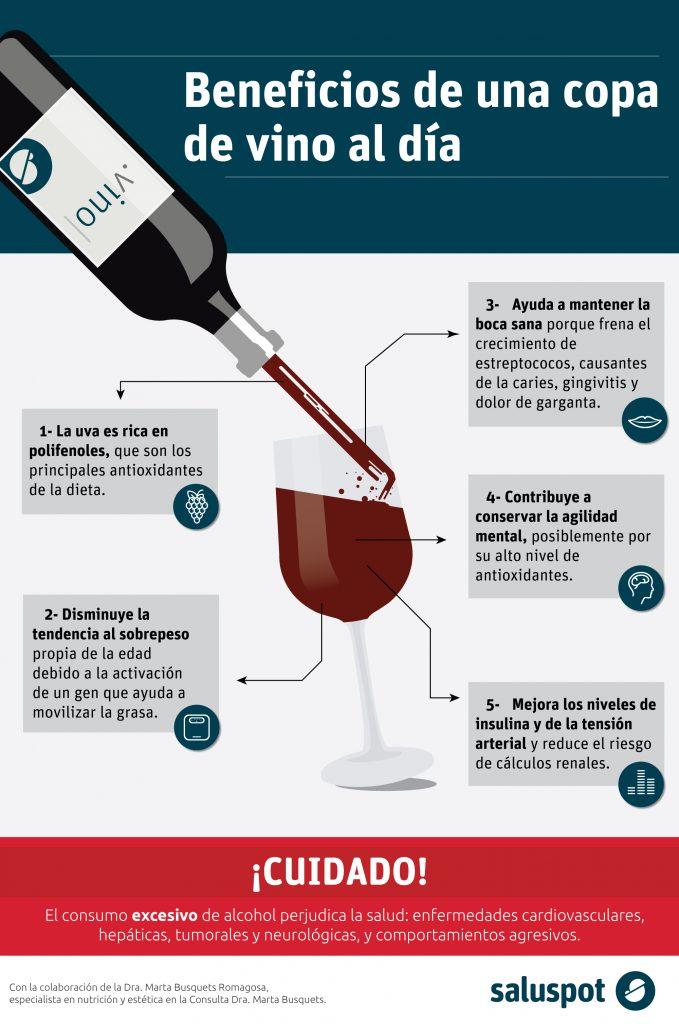 Beneficios de una copa de vino (infografía). Dra. Marta Busquets Romagosa (1)
