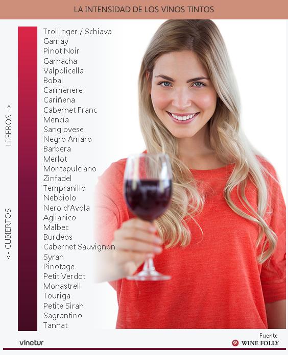 Identificar un vino tinto por su color