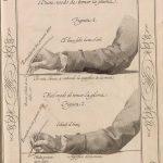Las tintas que usó Cervantes (II)