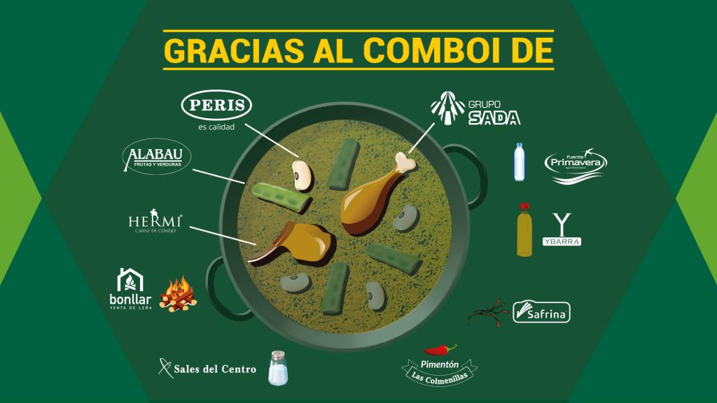 colaboradores-castellano