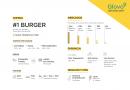 Las hamburguesas se posicionan como el plato preferido pedido a domicilio en todas las ciudades de España