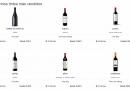 Comparador de vinos vinos.wine