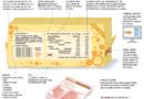 La UE establece una nueva norma para evitar confusión en el etiquetado del origen de los alimentos