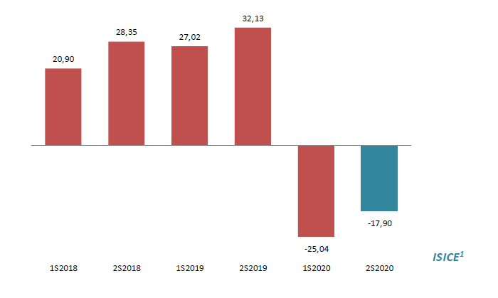 Gráfico, Gráfico de barras Descripción generada automáticamente